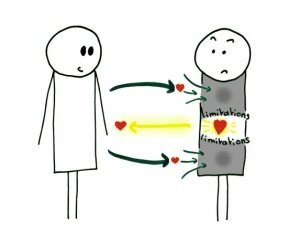 Fannys - donner de l'amour et attendre un retour