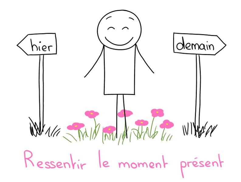 Ressentir le moment présent (ni hier, ni demain)