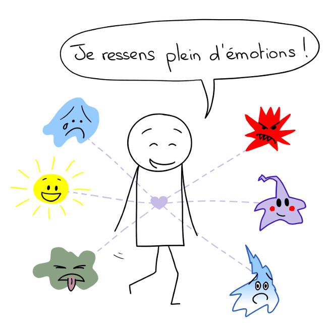 Je ressens plein d'émotions